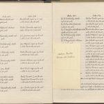 221203010_00712_aotuchlovice_kronika_1920-1937_016