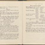 221203010_00712_aotuchlovice_kronika_1920-1937_050