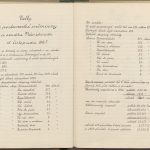 221203010_00712_aotuchlovice_kronika_1920-1937_055