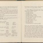 221203010_00712_aotuchlovice_kronika_1920-1937_058