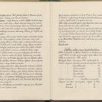221203010_00712_aotuchlovice_kronika_1920-1937_081