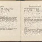 221203010_00712_aotuchlovice_kronika_1920-1937_083
